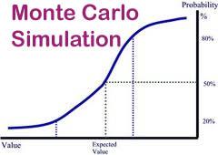 monte-carlo-simulation-pmp-exam